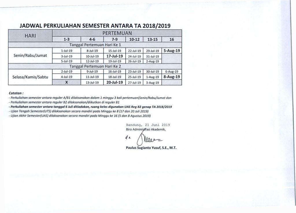 JADWAL PERKULIAHAN SEMESTER ANTARA TA 2018-2019 REVISI 01